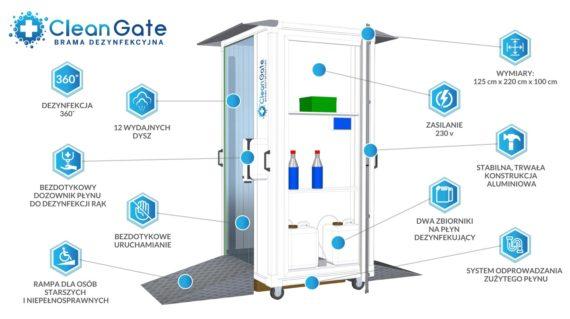 Brama dezynfekcyjna Clean Gate Premium